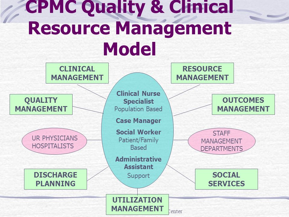 CPMC Quality & Clinical Resource Management Model
