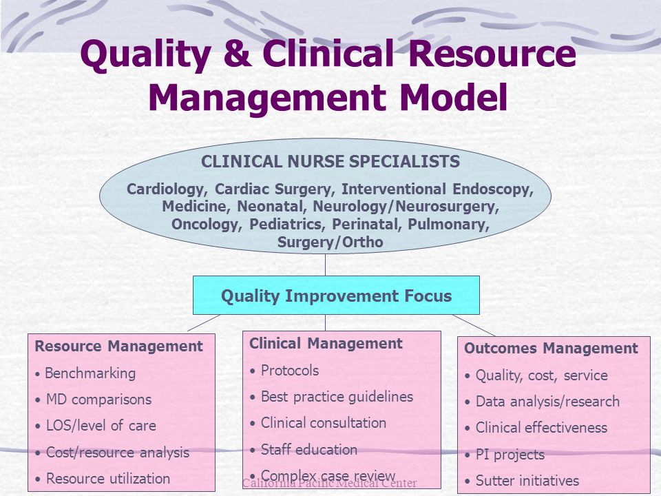 Quality & Clinical Resource Management Model