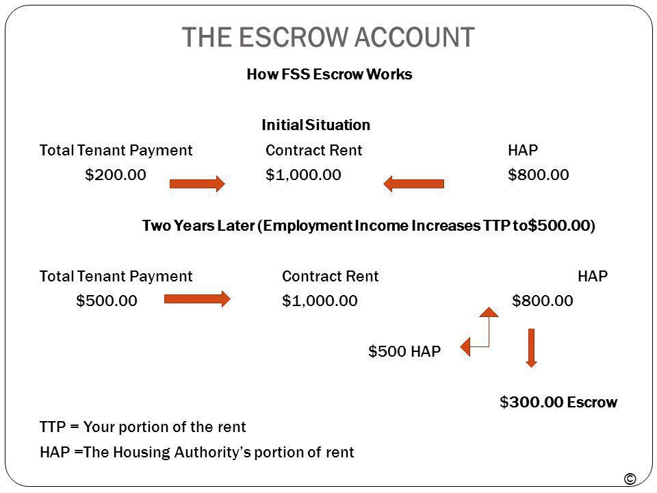 THE ESCROW ACCOUNT How FSS Escrow Works Initial Situation