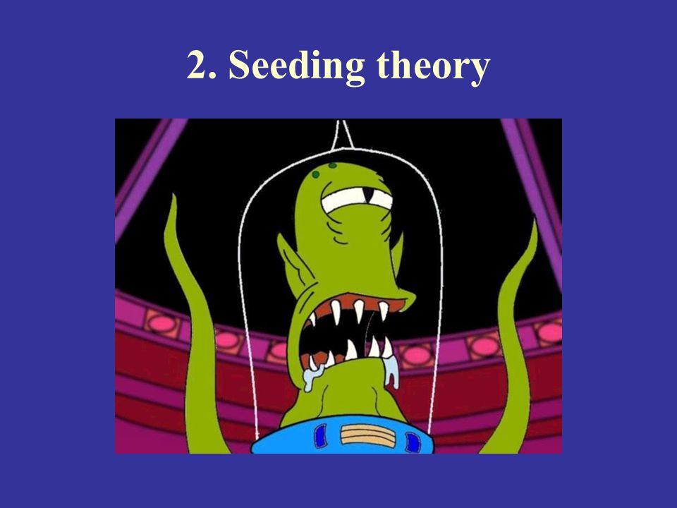 2. Seeding theory