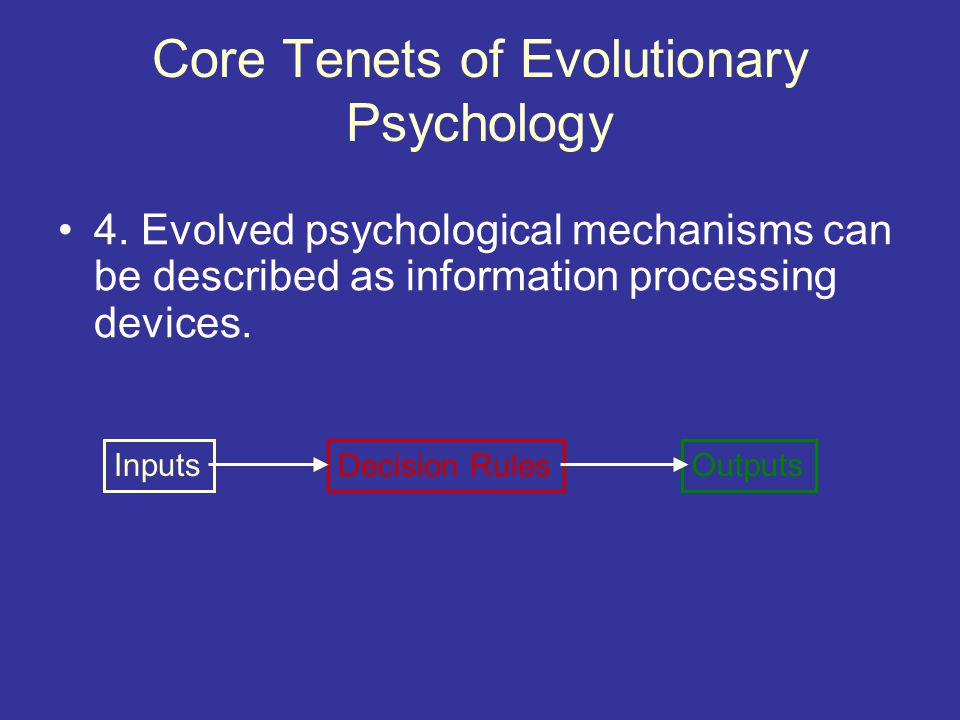 Core Tenets of Evolutionary Psychology