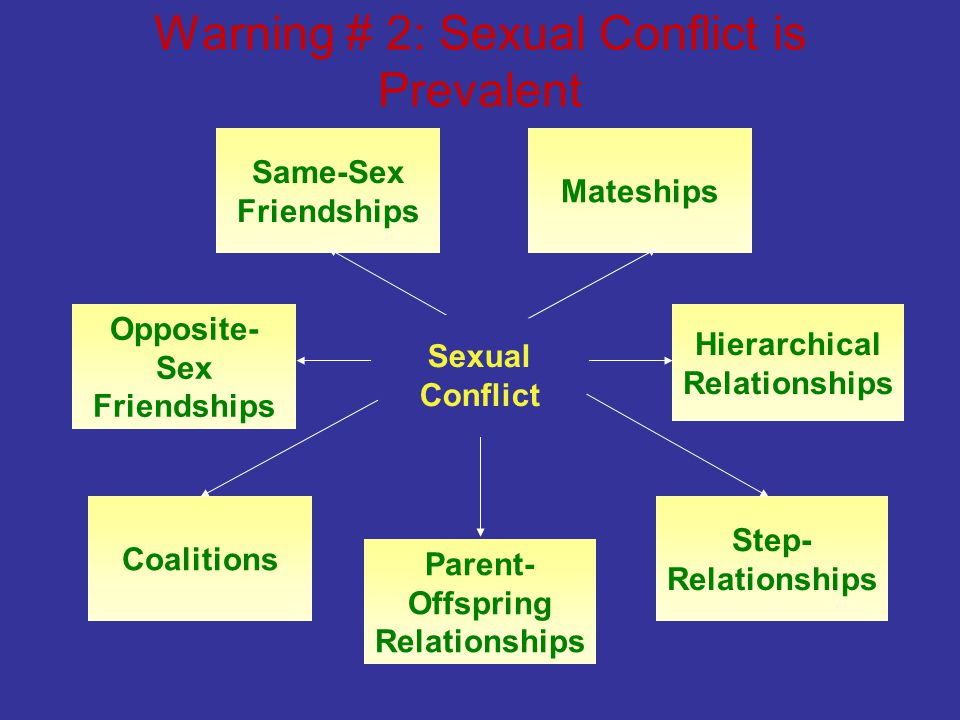 Warning # 2: Sexual Conflict is Prevalent