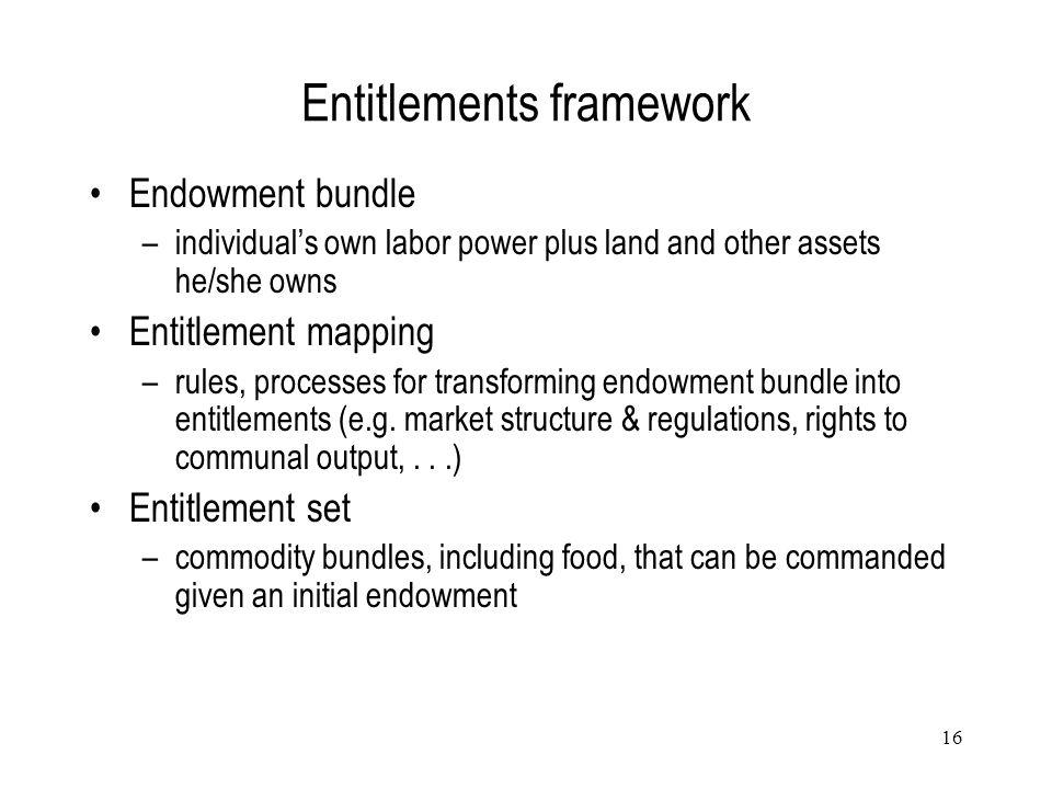 Entitlements framework