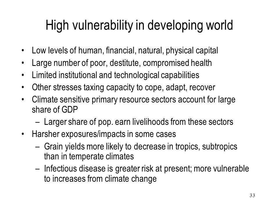 High vulnerability in developing world