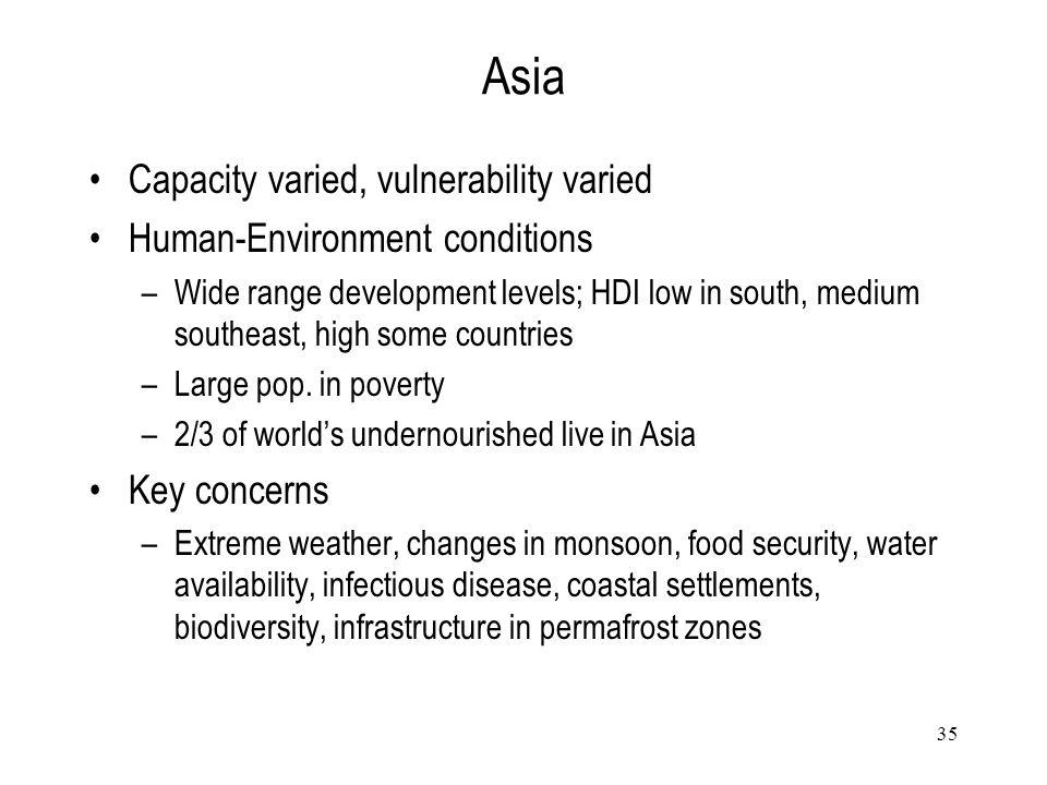 Asia Capacity varied, vulnerability varied