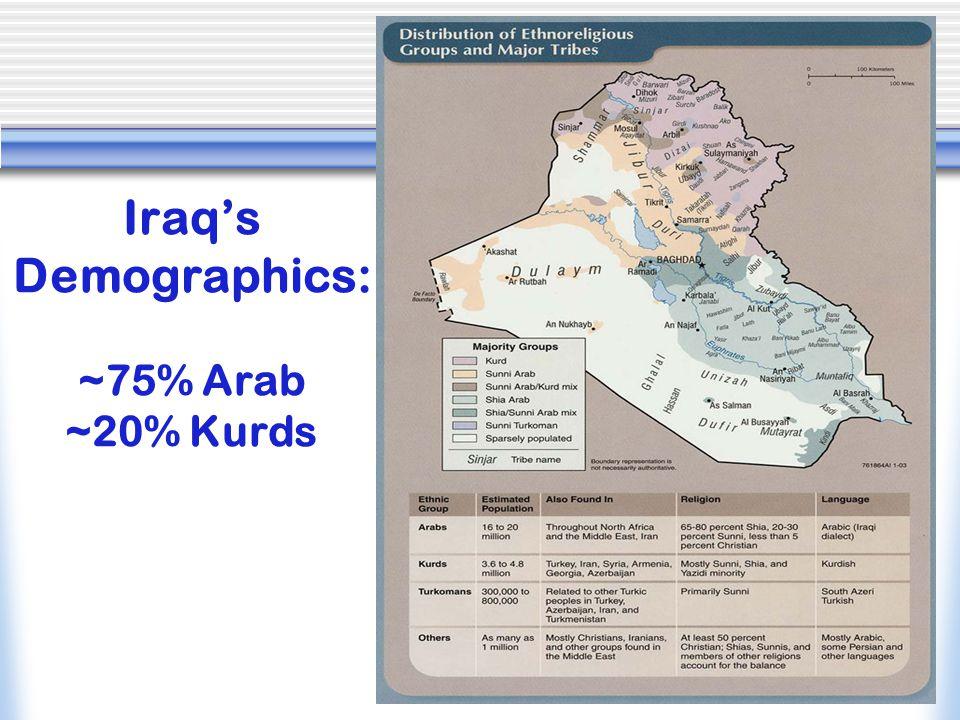 Iraq's Demographics: ~75% Arab ~20% Kurds