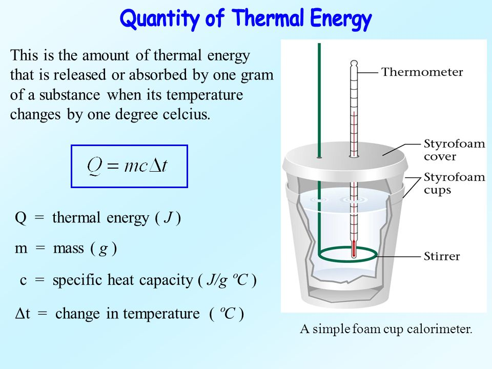 Quantity of Thermal Energy