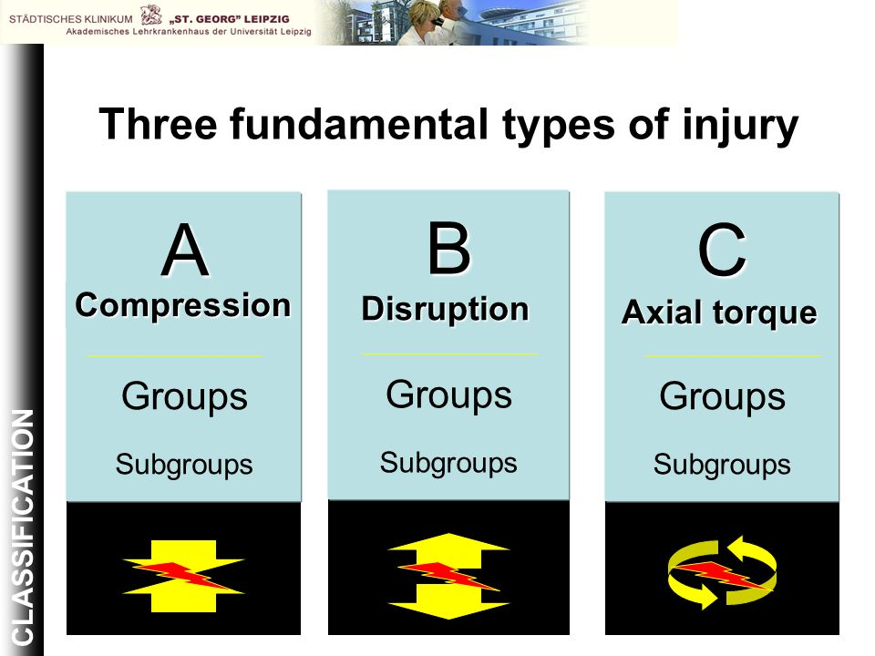 A B C Three fundamental types of injury Groups Groups Groups