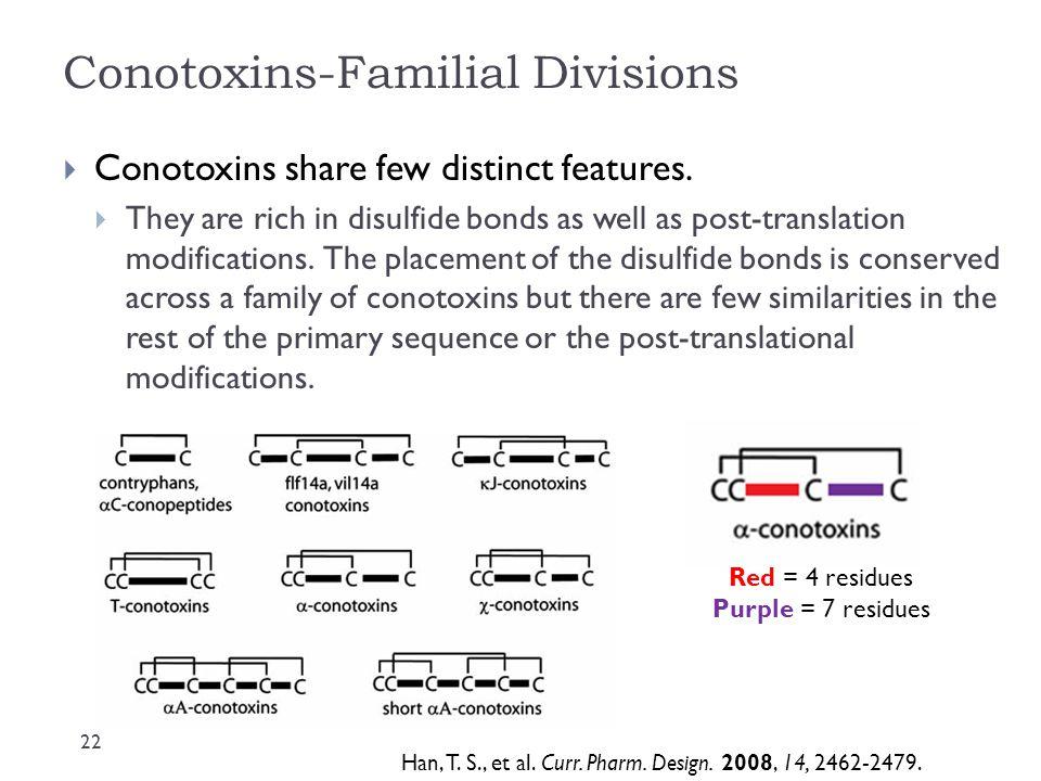 Conotoxins-Familial Divisions
