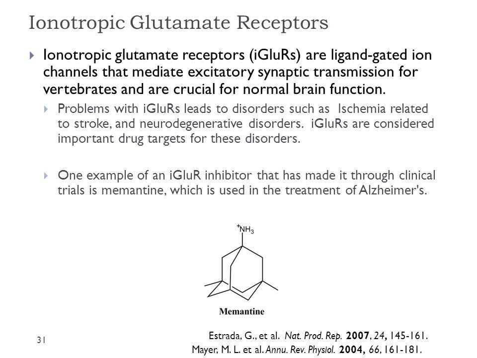 Ionotropic Glutamate Receptors