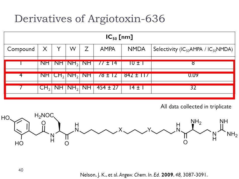 Derivatives of Argiotoxin-636