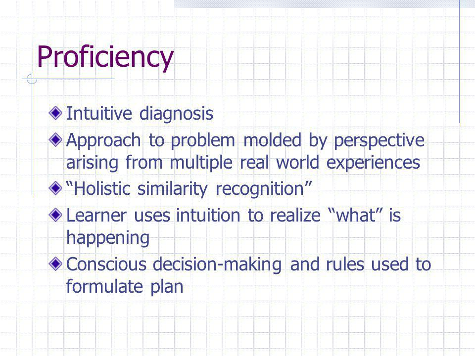 Proficiency Intuitive diagnosis