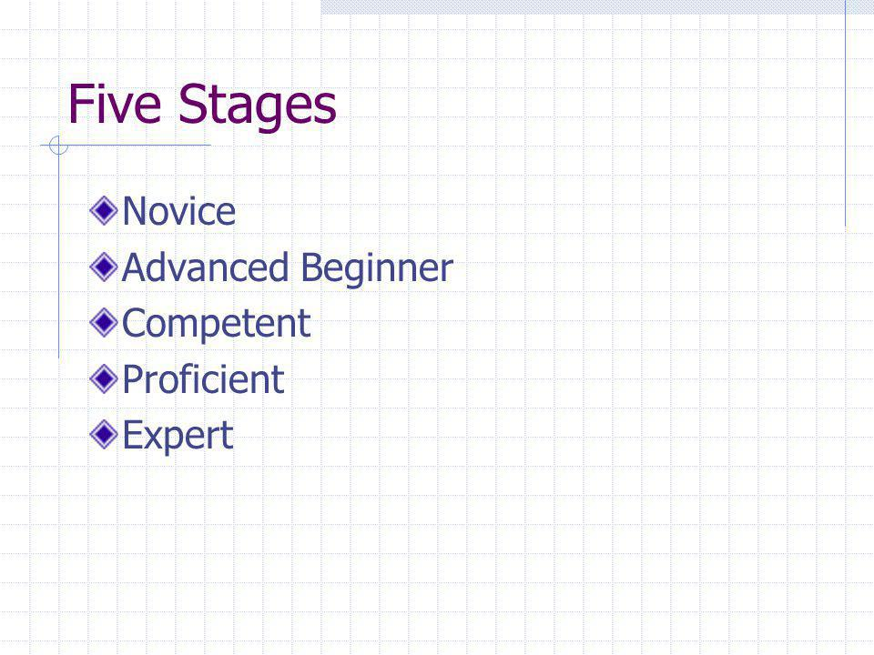 Five Stages Novice Advanced Beginner Competent Proficient Expert