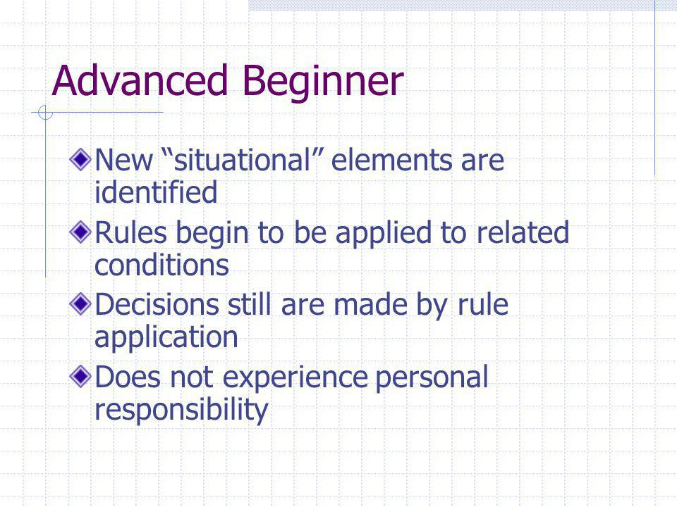 Advanced Beginner New situational elements are identified