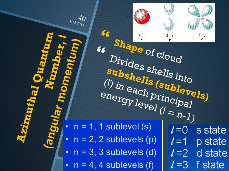Azimuthal Quantum Number, l (angular momentum)