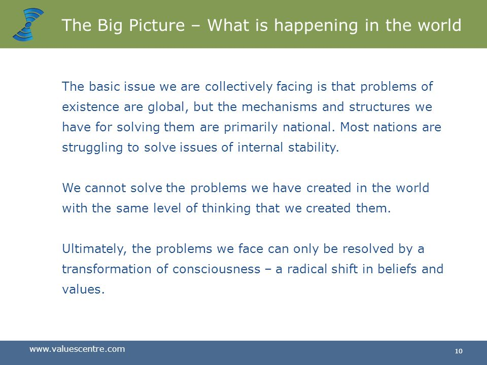 The Big Picture – What is happening in the world