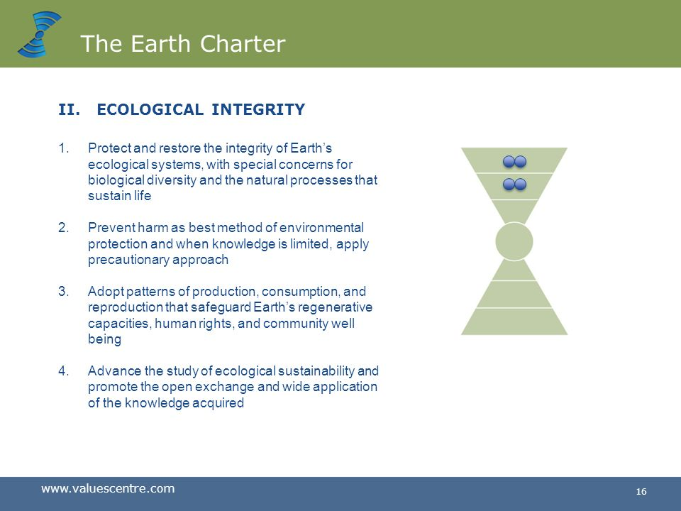 The Earth Charter ECOLOGICAL INTEGRITY