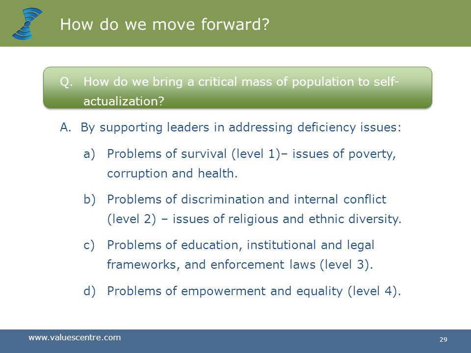 How do we move forward Q. How do we bring a critical mass of population to self- actualization