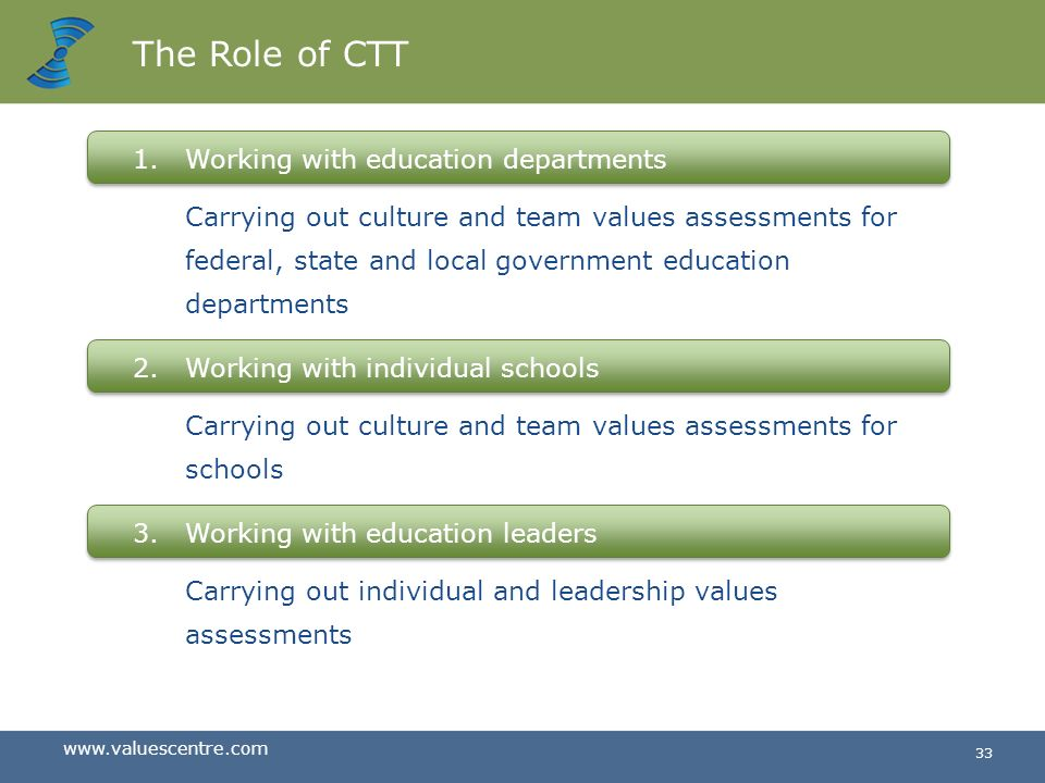 The Role of CTT Working with education departments