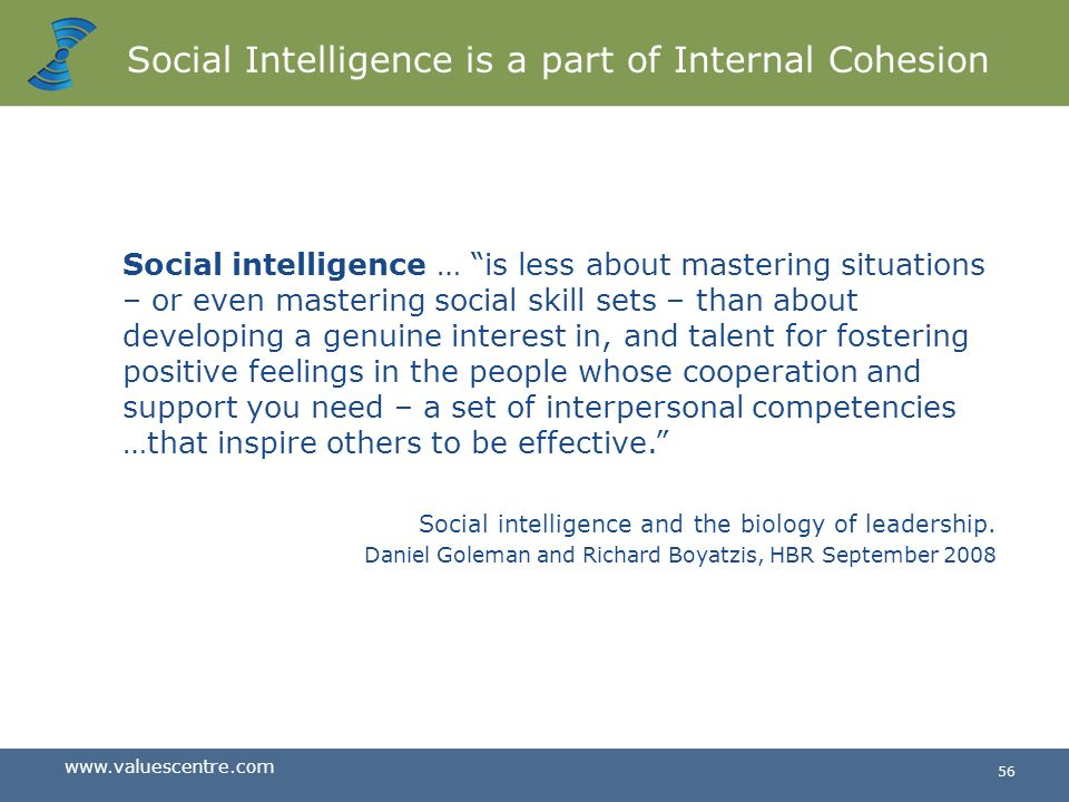 Social Intelligence is a part of Internal Cohesion