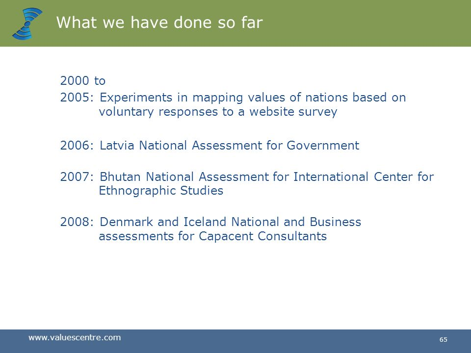 What we have done so far 2000 to