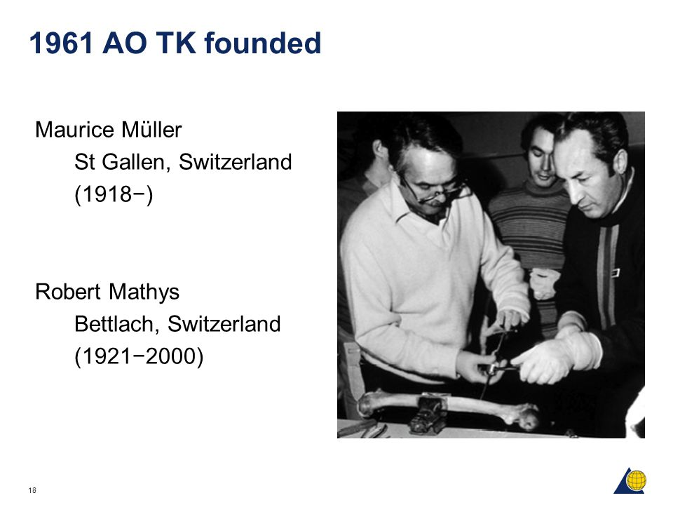 1961 AO TK founded Maurice Müller St Gallen, Switzerland (1918−)