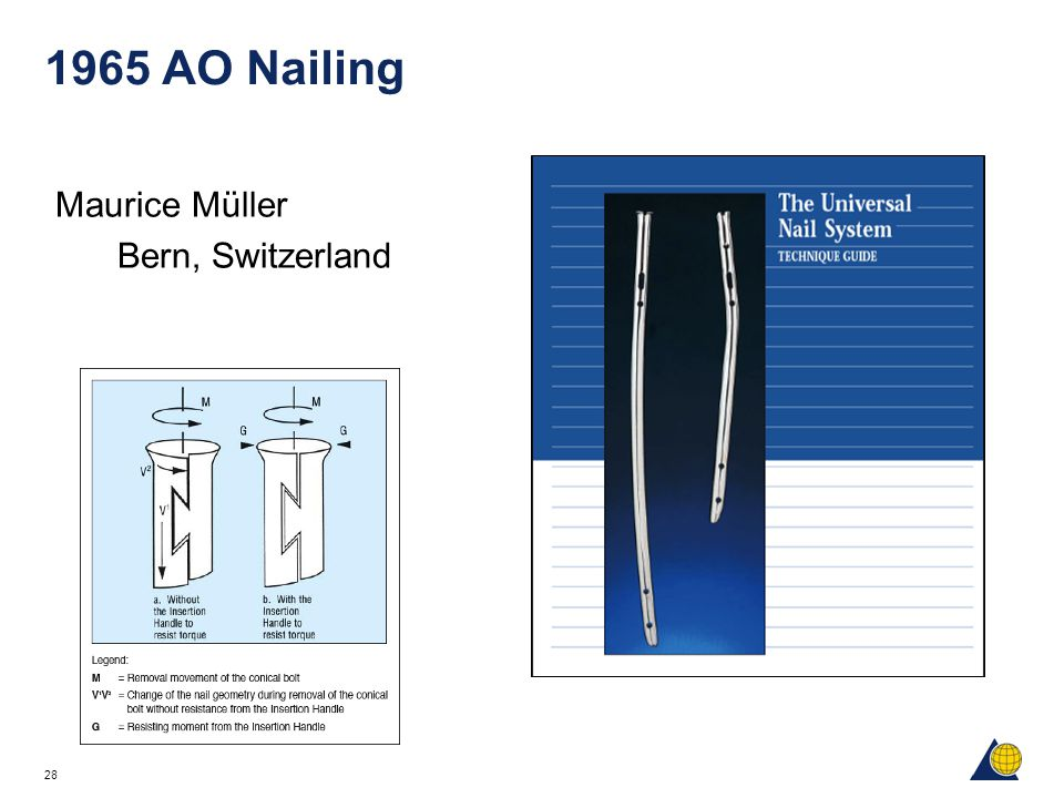 1965 AO Nailing Maurice Müller Bern, Switzerland References: