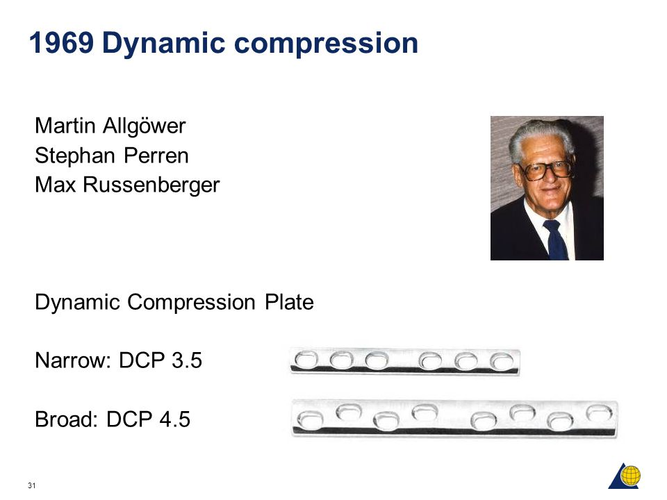 1969 Dynamic compression Martin Allgöwer Stephan Perren