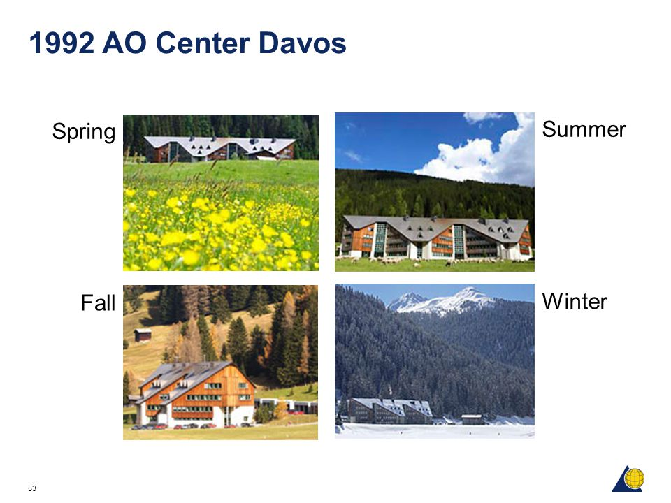 1992 AO Center Davos Summer Spring Fall Winter
