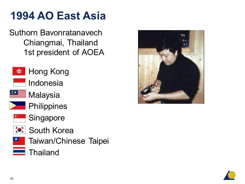 1994 AO East Asia Suthorn Bavonratanavech Chiangmai, Thailand