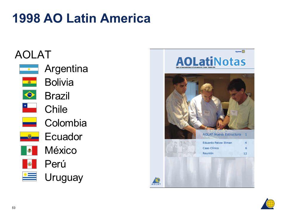 1998 AO Latin America AOLAT Argentina Bolivia Brazil Chile Colombia