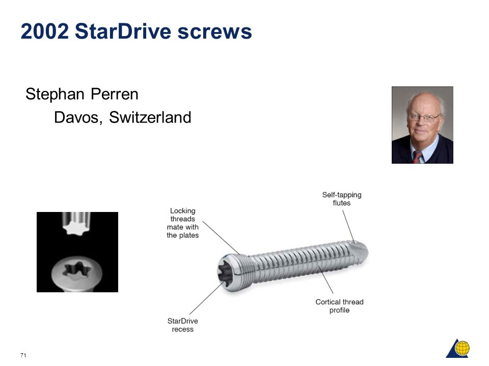2002 StarDrive screws Stephan Perren Davos, Switzerland