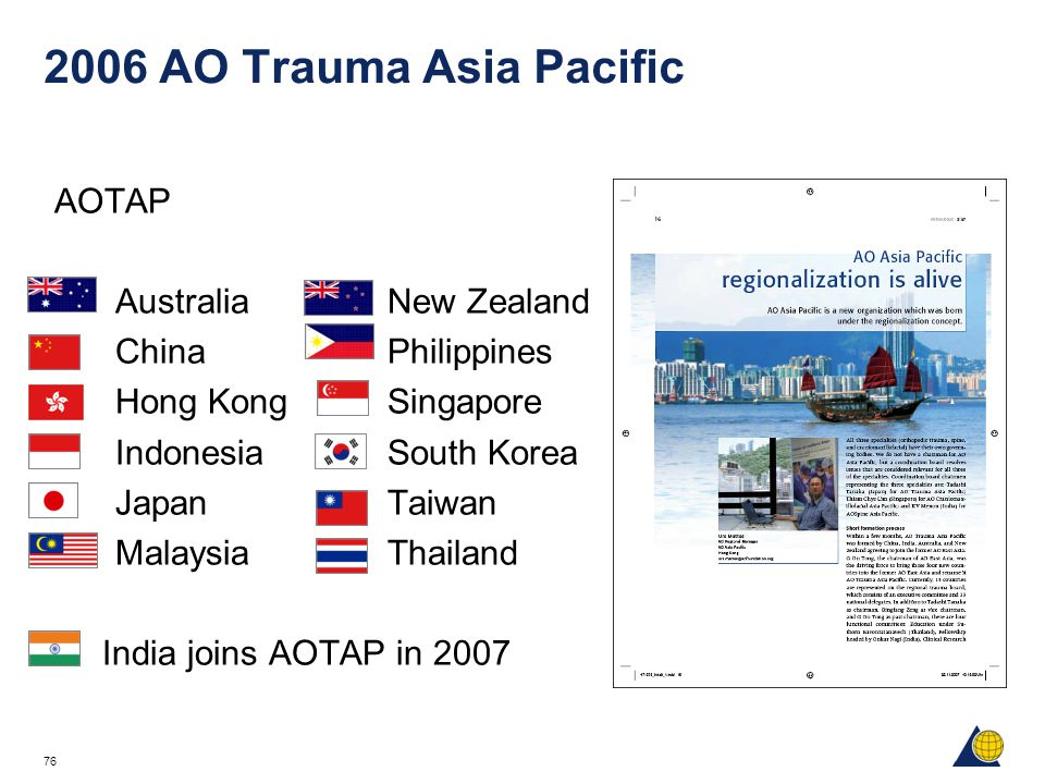 2006 AO Trauma Asia Pacific AOTAP Australia New Zealand