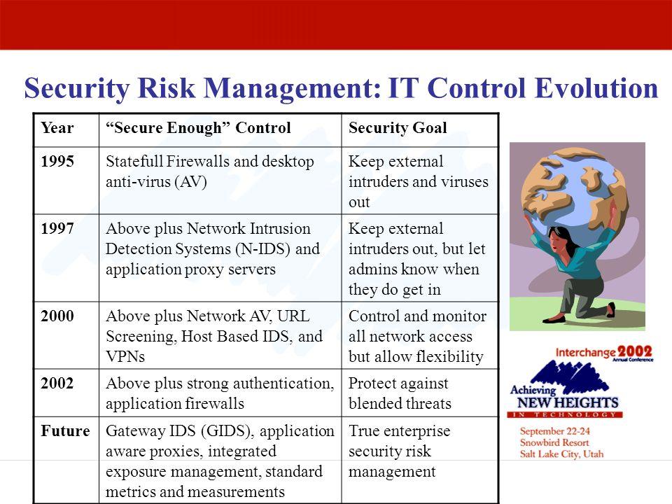 Security Risk Management: IT Control Evolution