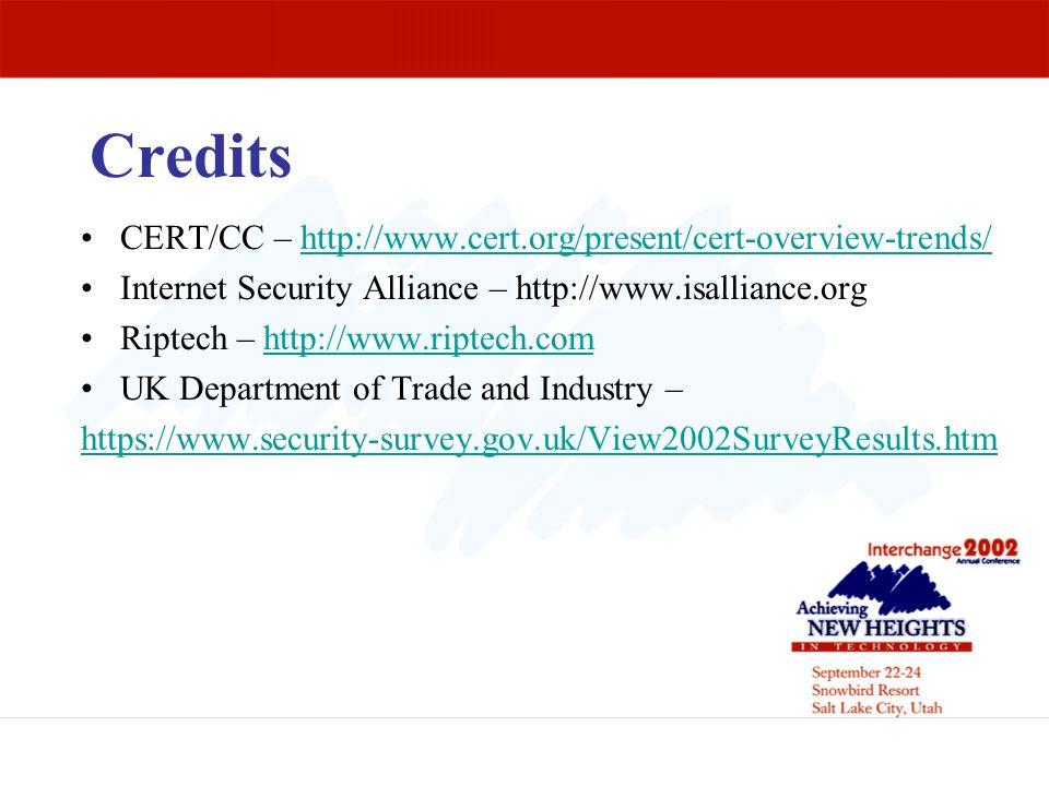 Credits CERT/CC – http://www.cert.org/present/cert-overview-trends/