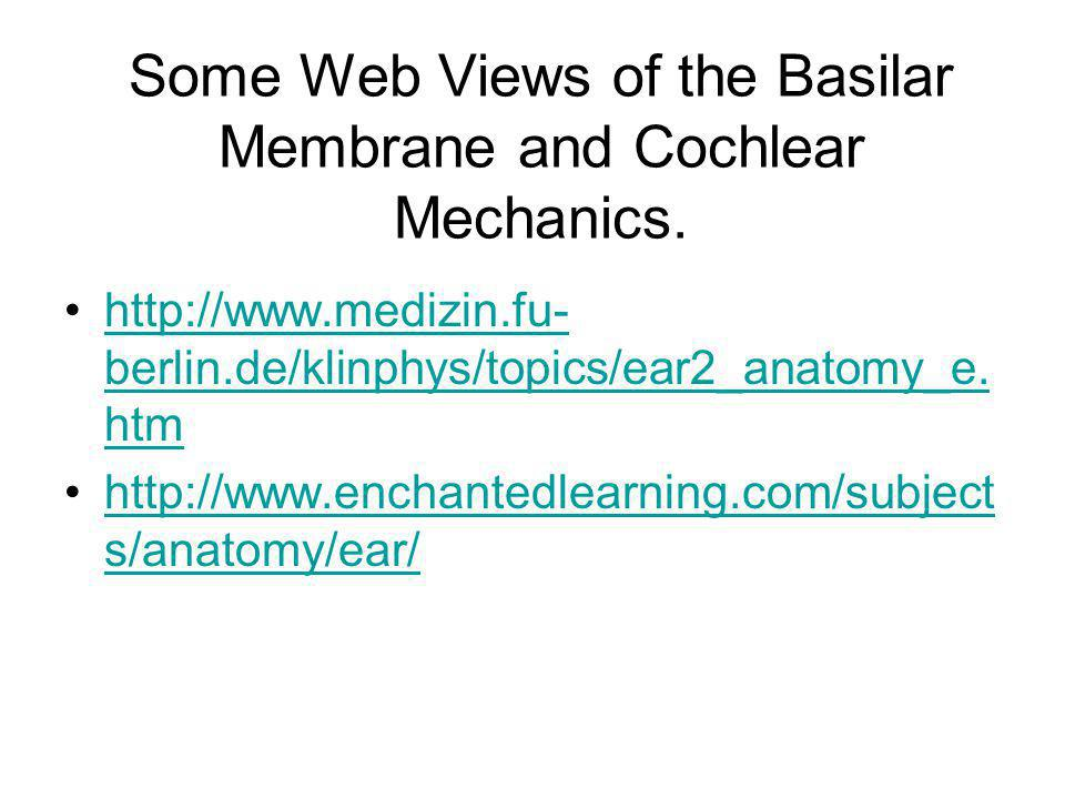 Some Web Views of the Basilar Membrane and Cochlear Mechanics.