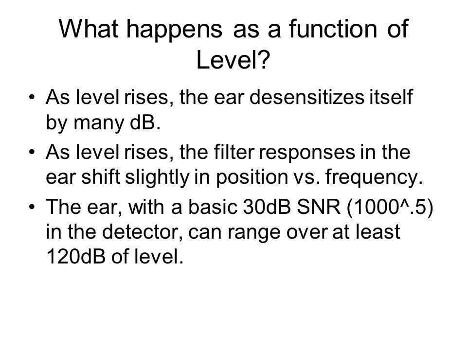 What happens as a function of Level