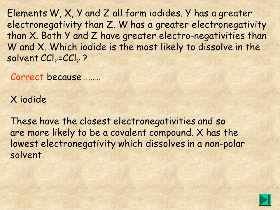 Elements W, X, Y and Z all form iodides. Y has a greater