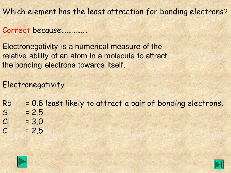 Which element has the least attraction for bonding electrons