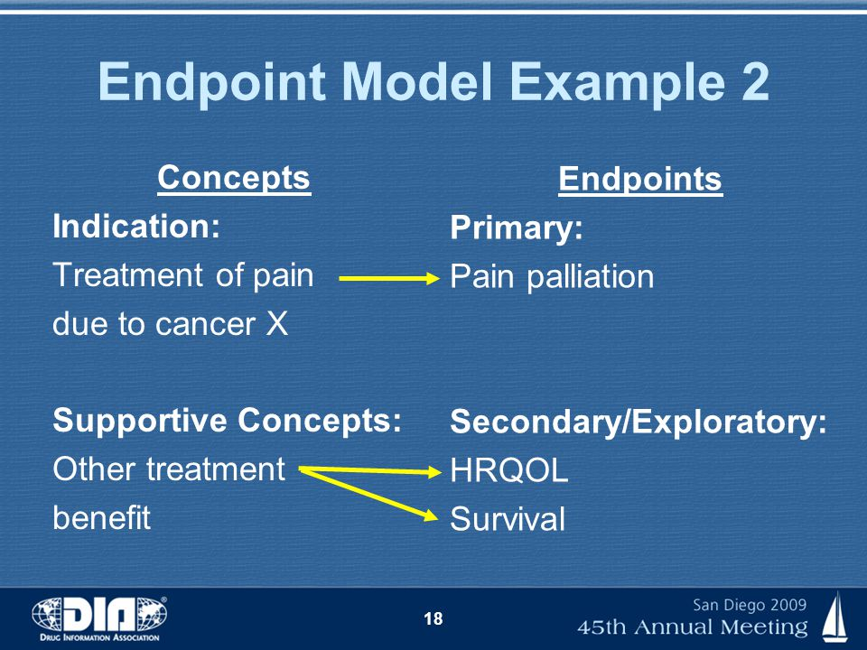 Endpoint Model Example 2