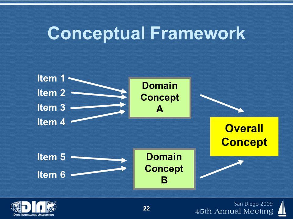 Conceptual Framework Overall Concept Item 1 Item 2 Domain Concept A