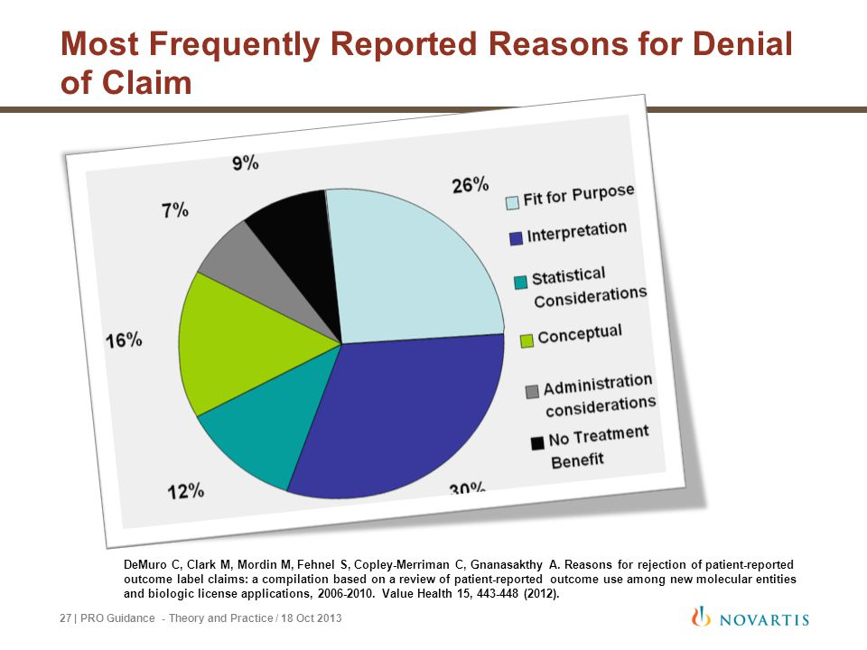 Most Frequently Reported Reasons for Denial of Claim