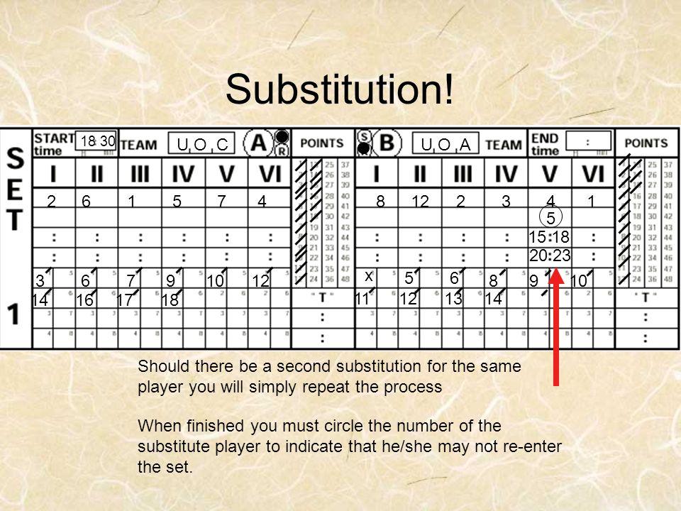 Substitution! 18 30. U O A. U O C. 8. 12. 2. 3. 4. 1. 6. 5. 7. x. 5. 15 18. 20 23.