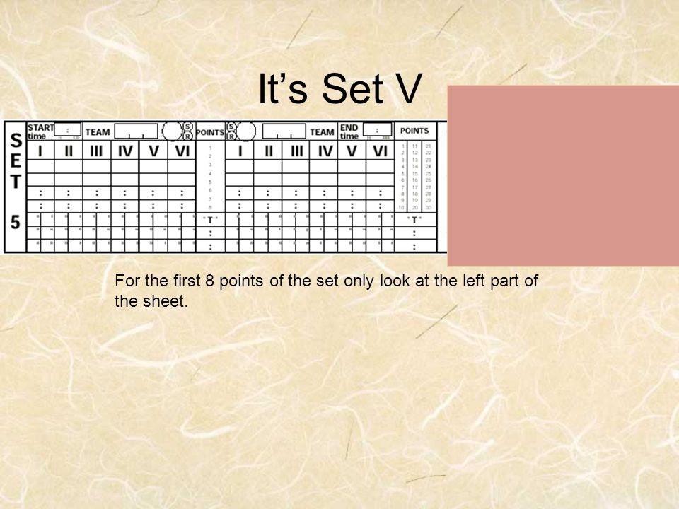 It's Set V For the first 8 points of the set only look at the left part of the sheet.