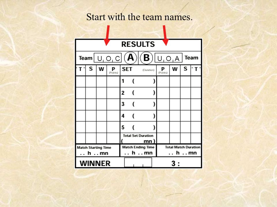 Start with the team names.