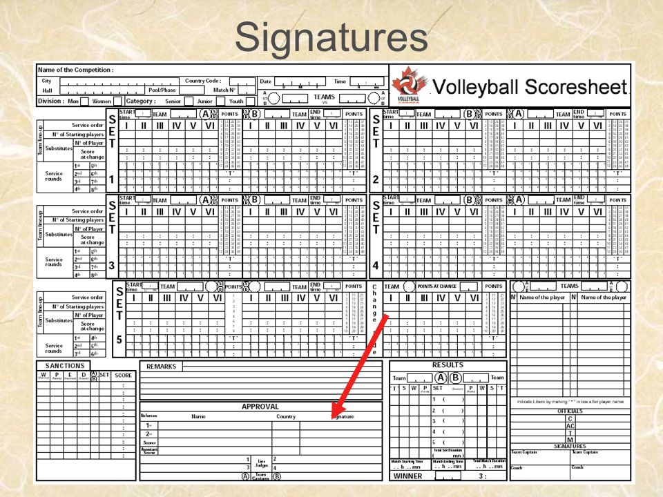 Signatures This is the approval section, there are up to six people who must sign here at the conclusion of the match.