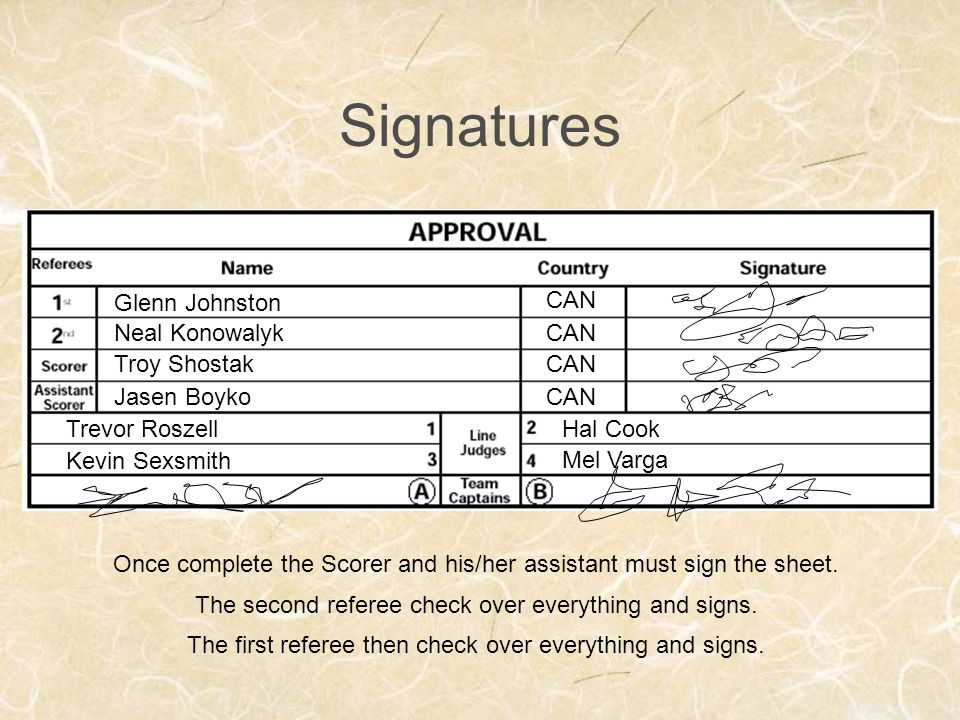Signatures Glenn Johnston CAN Neal Konowalyk CAN Troy Shostak CAN