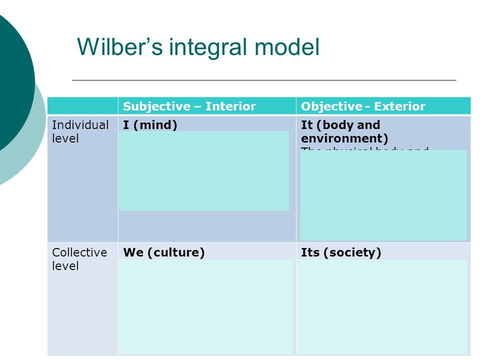 Wilber's integral model