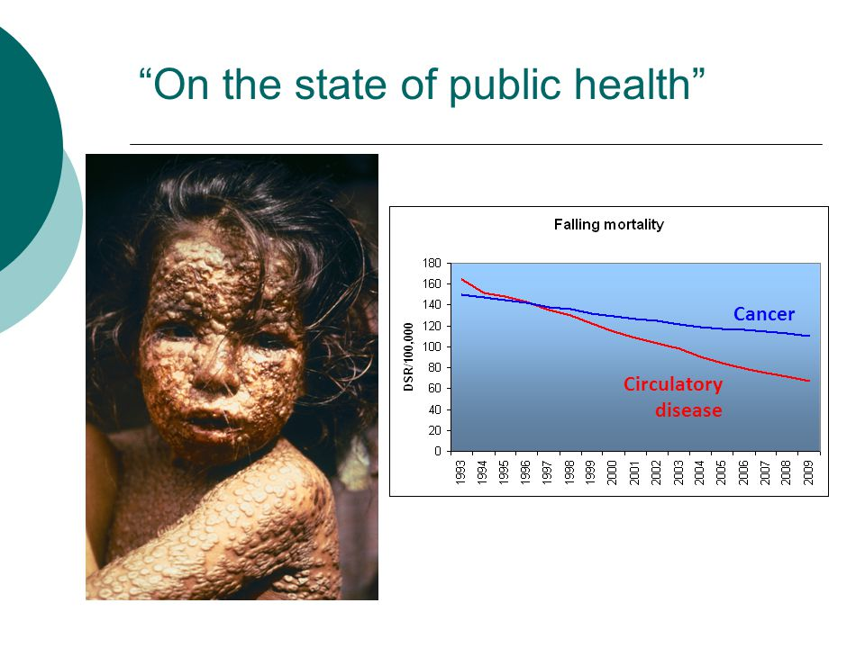 On the state of public health