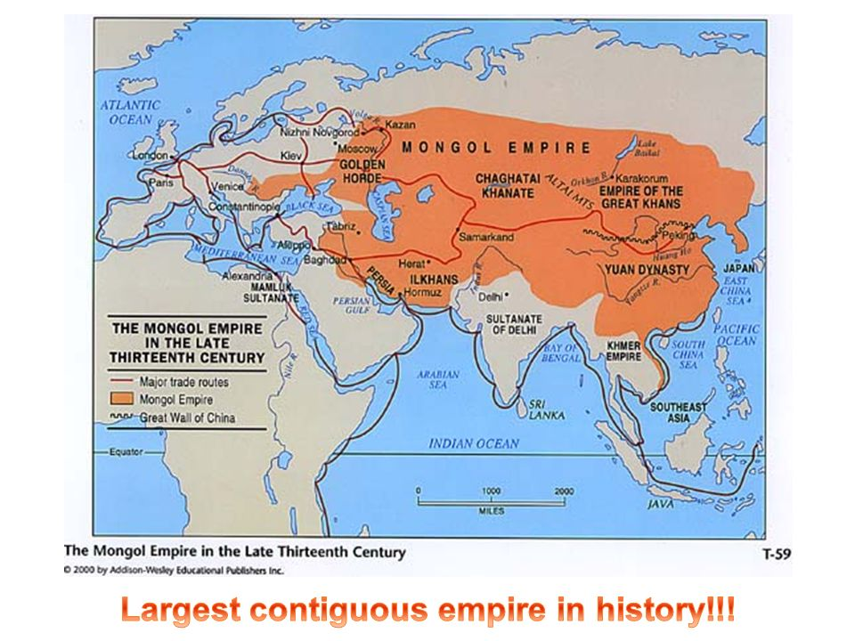 Largest contiguous empire in history!!!